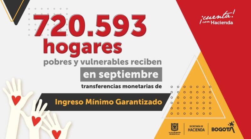 720.593 hogares recibirán octavo giro de Ingreso Mínimo Garantizado